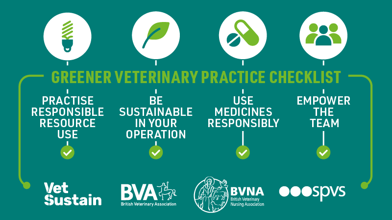 Leading vets and vet nurses urge teams to go green for 2021 with a new checklist Listing Image